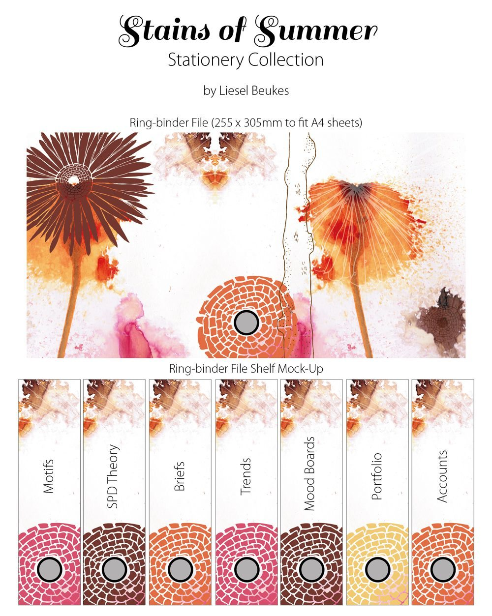 Imagine a Stains of Summer Stationery Collection